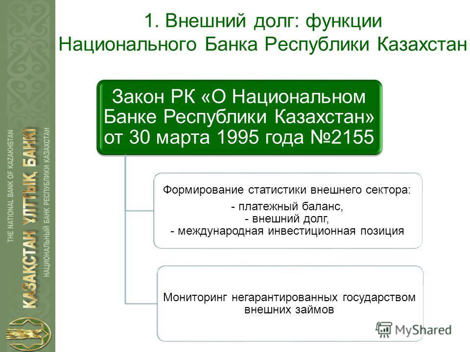 1. Внешний долг: функции Национального Банка Республики Казахстан Закон РК «О Национальном Банке Республики Казахстан» от 30 марта 1995 года 2155 Формирование статистики внешнего сектора: - платежный баланс, - внешний долг, - международная инвестицио
