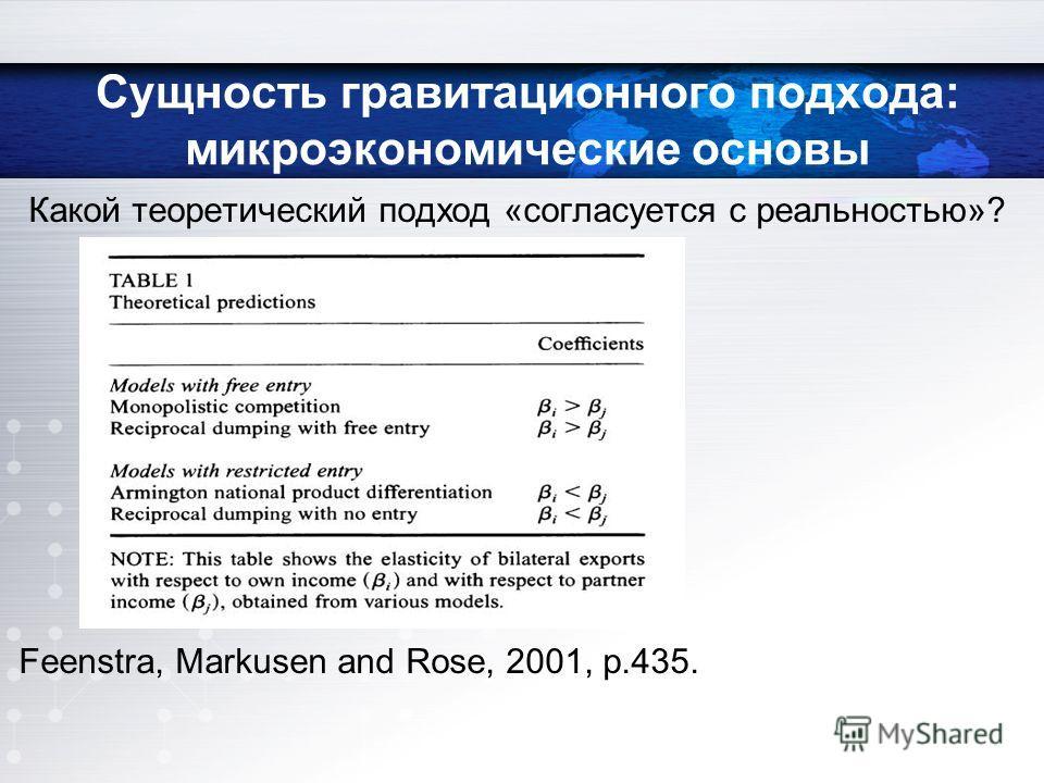 Сущность гравитационного подхода: микроэкономические основы Какой теоретический подход «согласуется с реальностью»? Feenstra, Markusen and Rose, 2001, p.435.