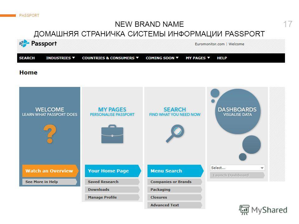 © Euromonitor International 17 PASSPORT NEW BRAND NAME ДОМАШНЯЯ СТРАНИЧКА СИСТЕМЫ ИНФОРМАЦИИ PASSPORT