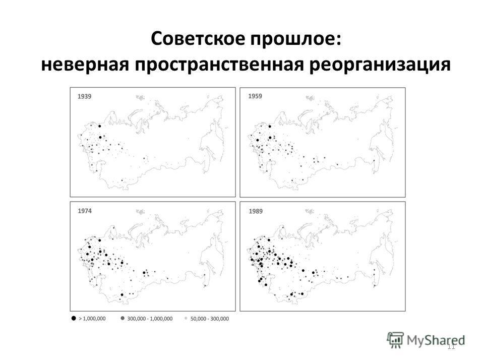 Советское прошлое: неверная пространственная реорганизация 11