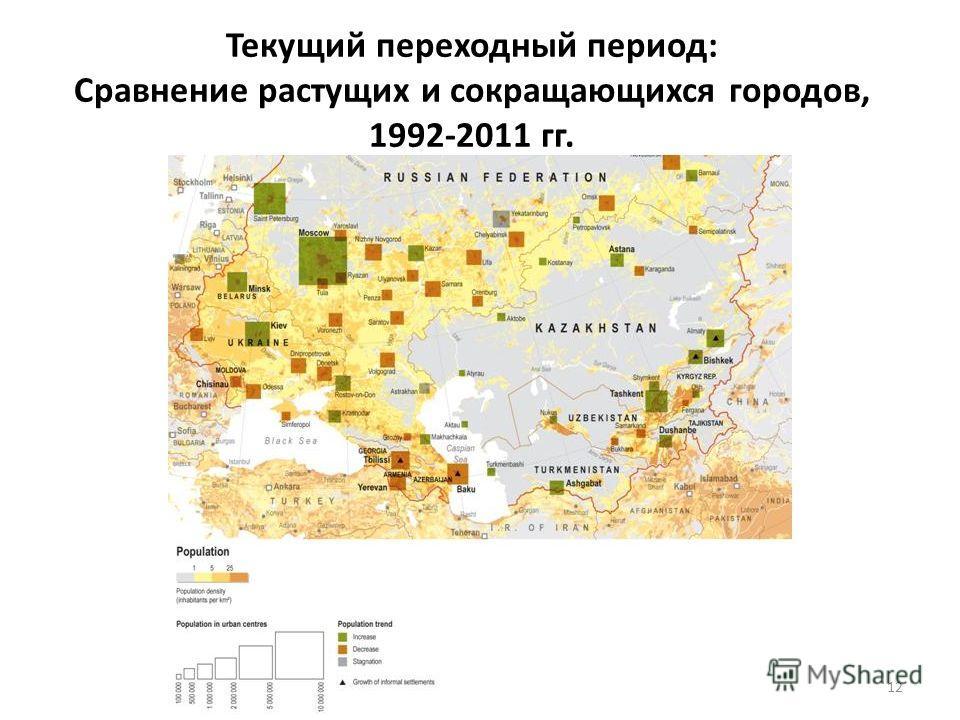 Текущий переходный период: Сравнение растущих и сокращающихся городов, 1992-2011 гг. 12