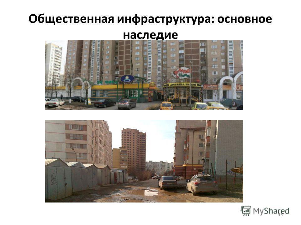 Общественная инфраструктура: основное наследие 18