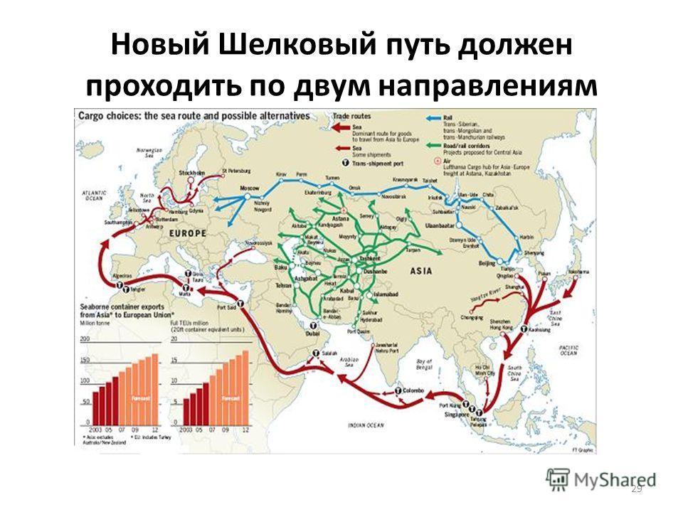 Новый Шелковый путь должен проходить по двум направлениям 29