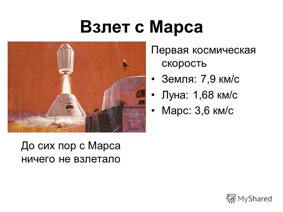 Взлет с Марса До сих пор с Марса ничего не взлетало Первая космическая скорость Земля: 7,9 км/c Луна: 1,68 км/c Марс: 3,6 км/c