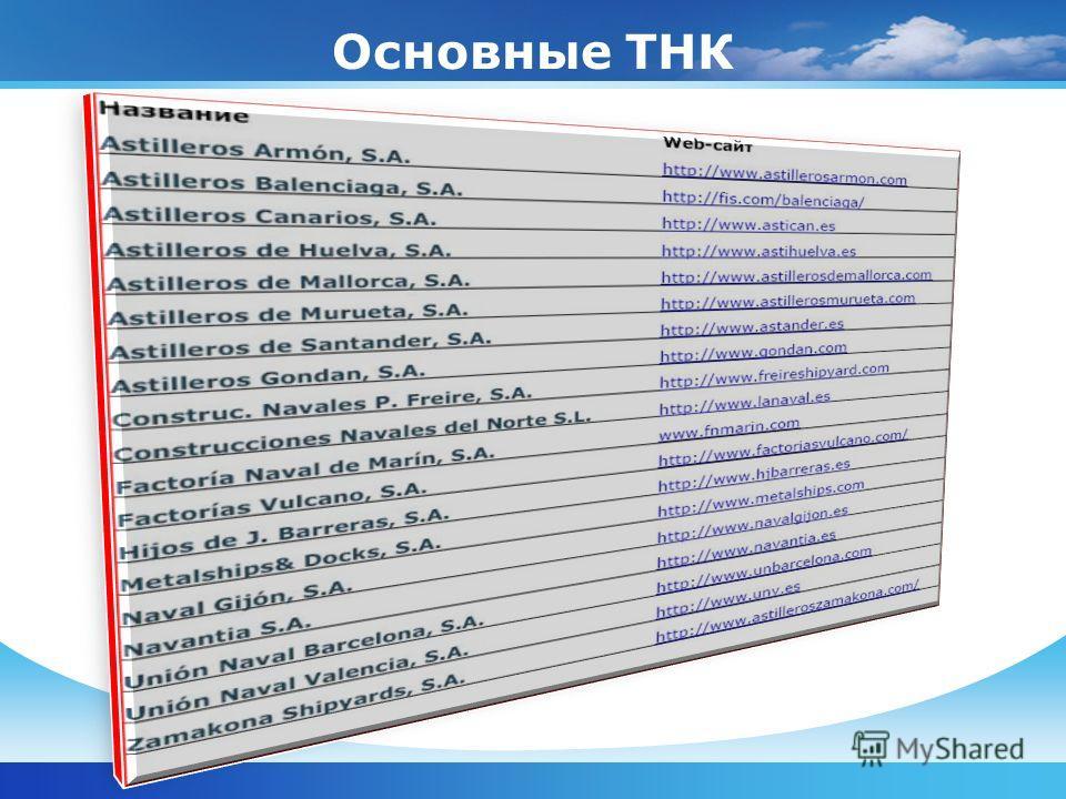 Основные ТНК