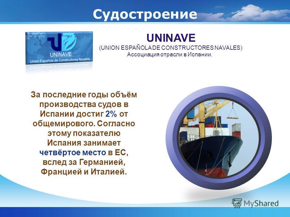 Судостроение UNINAVE (UNION ESPAÑOLA DE CONSTRUCTORES NAVALES) Ассоциация отрасли в Испании. За последние годы объём производства судов в Испании достиг 2% от общемирового. Согласно этому показателю Испания занимает четвёртое место в ЕС, вслед за Гер