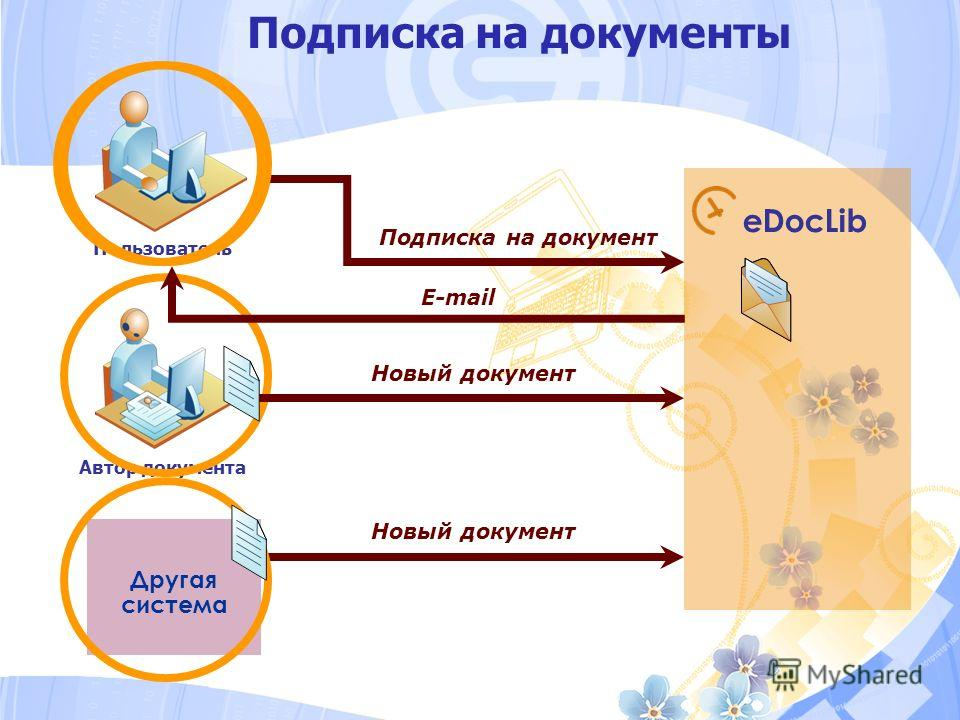 eDocLib Другая система Подписка на документ Пользователь Автор документа Новый документ E-mail Подписка на документы