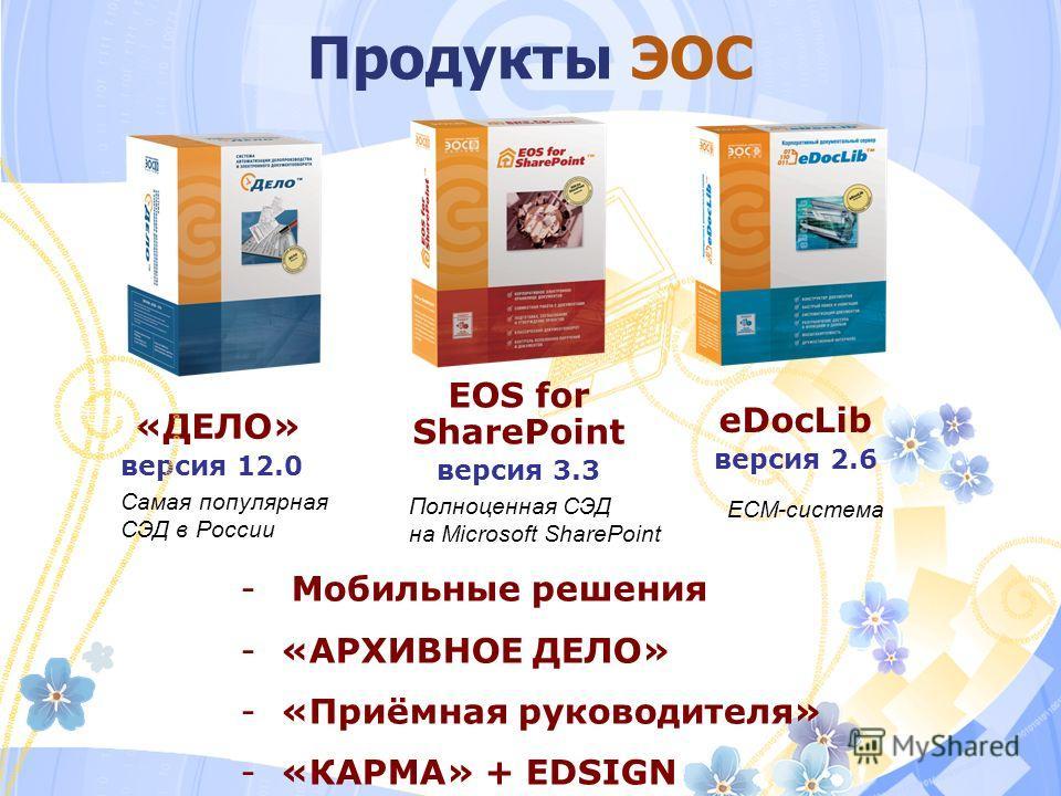 Продукты ЭОС «ДЕЛО» версия 12.0 EOS for SharePoint версия 3.3 eDocLib версия 2.6 - Мобильные решения -«АРХИВНОЕ ДЕЛО» -«Приёмная руководителя» -«КАРМА» + EDSIGN Самая популярная СЭД в России Полноценная СЭД на Microsoft SharePoint ЕСМ-система