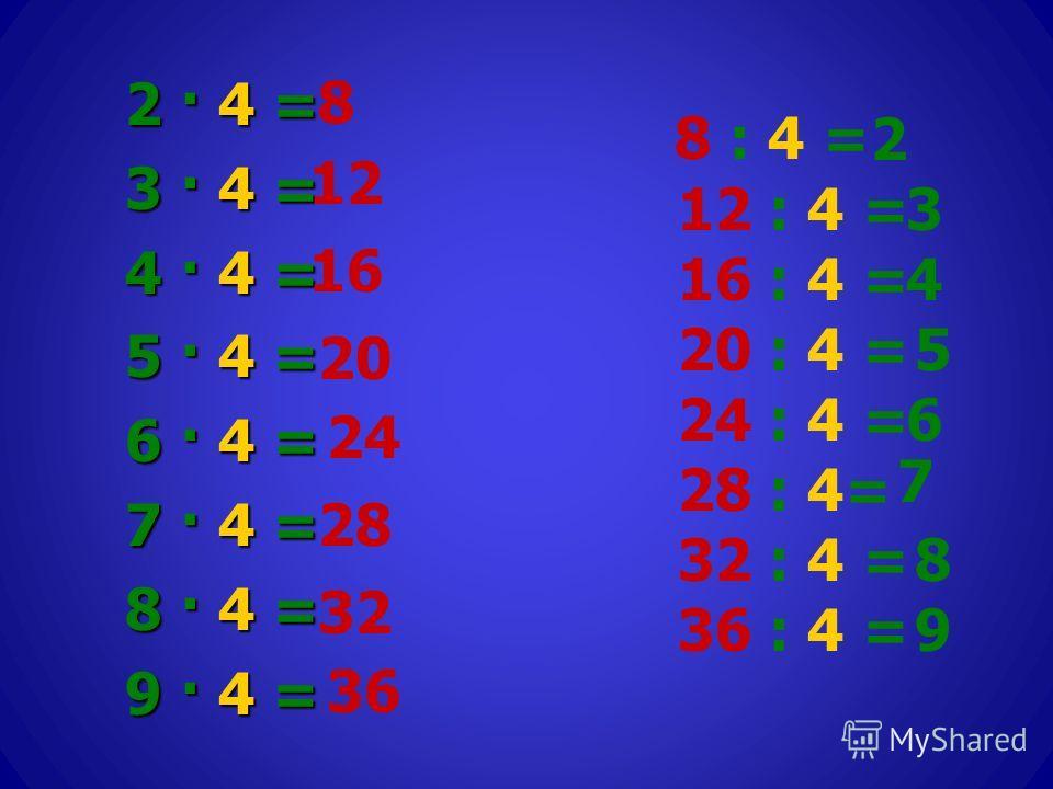 2 · 4 = 3 · 4 = 4 · 4 = 5 · 4 = 6 · 4 = 7 · 4 = 8 · 4 = 9 · 4 = 8 12 16 20 24 28 32 36 8 : 4 = 12 : 4 = 16 : 4 = 20 : 4 = 24 : 4 = 28 : 4= 32 : 4 = 36 : 4 = 2 3 4 5 6 7 8 9