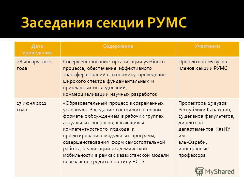 Дата проведения СодержаниеУчастники 28 января 2011 года Совершенствование организации учебного процесса, обеспечение эффективного трансфера знаний в экономику, проведение широкого спектра фундаментальных и прикладных исследований, коммерциализации на
