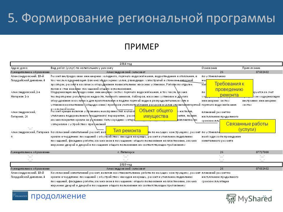 30 5. Формирование региональной программы продолжение Объект общего имущества Тип ремонта Связанные работы (услуги) Требования к проведению ремонта ПРИМЕР