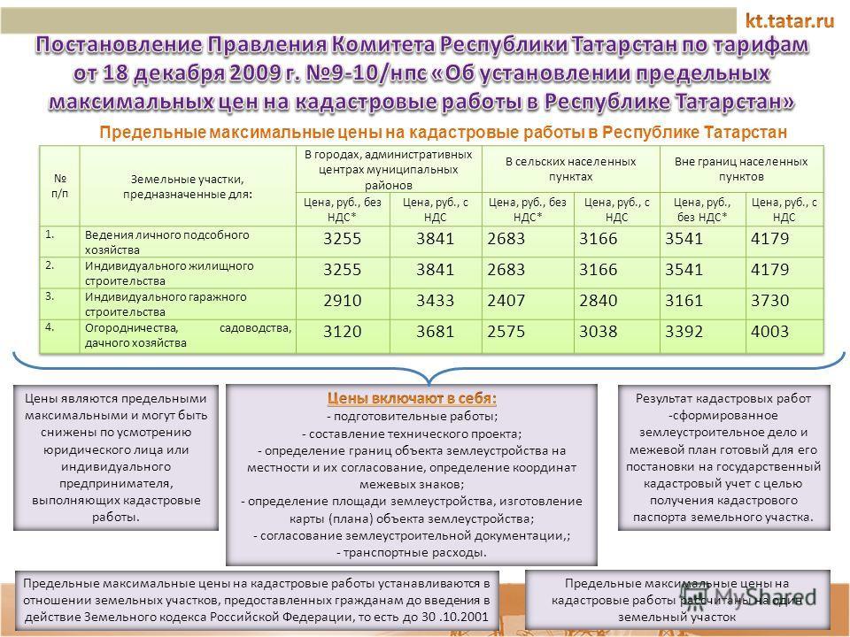 Предельные максимальные цены на кадастровые работы в Республике Татарстан Цены являются предельными максимальными и могут быть снижены по усмотрению юридического лица или индивидуального предпринимателя, выполняющих кадастровые работы. Результат када
