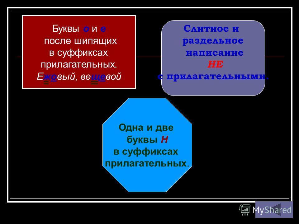 Буквы о и е после шипящих в суффиксах прилагательных. Ежовый, вещевой Слитное и раздельное написание НЕ с прилагательными. Одна и две буквы Н в суффиксах прилагательных.