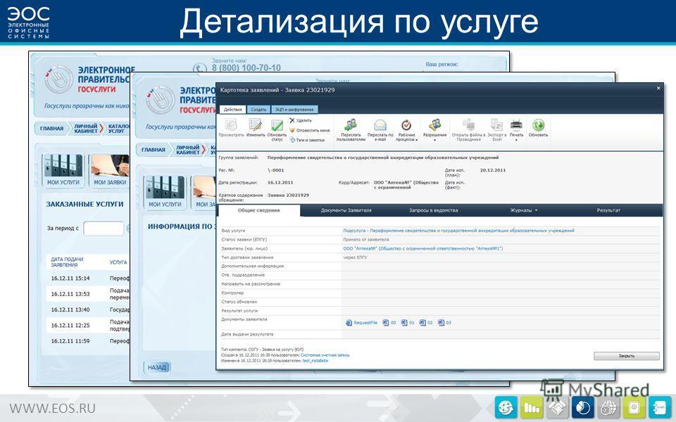 WWW.EOS.RU Детализация по услуге