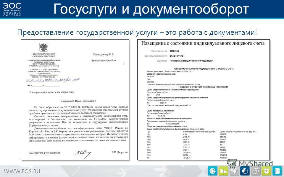 WWW.EOS.RU Госуслуги и документооборот Предоставление государственной услуги – это работа с документами!