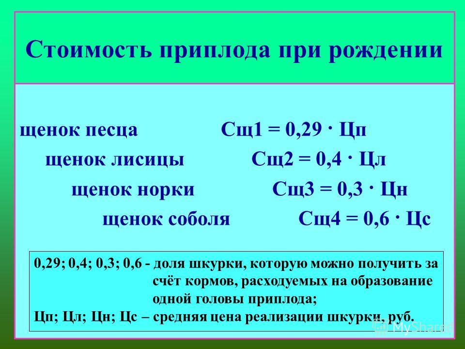 Стоимость приплода при рождении щенок песца Сщ1 = 0,29 · Цп щенок лисицы Сщ2 = 0,4 · Цл щенок норки Сщ3 = 0,3 · Цн щенок соболя Сщ4 = 0,6 · Цс 0,29; 0,4; 0,3; 0,6 - доля шкурки, которую можно получить за счёт кормов, расходуемых на образование одной