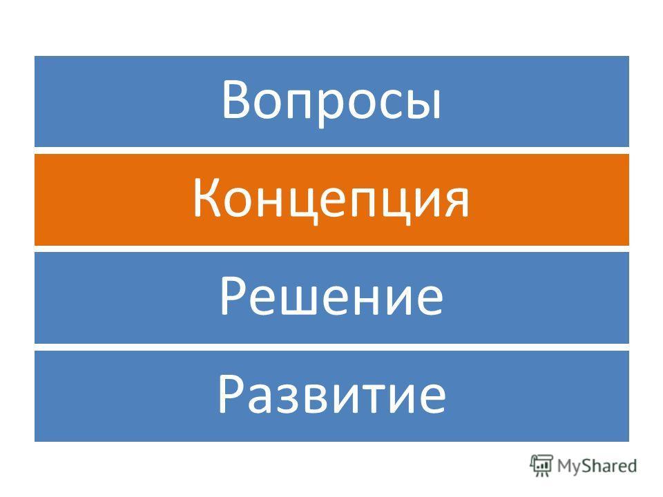 Вопросы Концепция Решение Развитие
