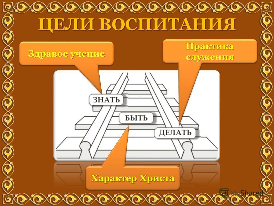 Здравое учение Практика служения Характер Христа ЦЕЛИ ВОСПИТАНИЯ