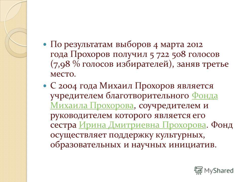 По результатам выборов 4 марта 2012 года Прохоров получил 5 722 508 голосов (7,98 % голосов избирателей), заняв третье место. С 2004 года Михаил Прохоров является учредителем благотворительного Фонда Михаила Прохорова, соучредителем и руководителем к