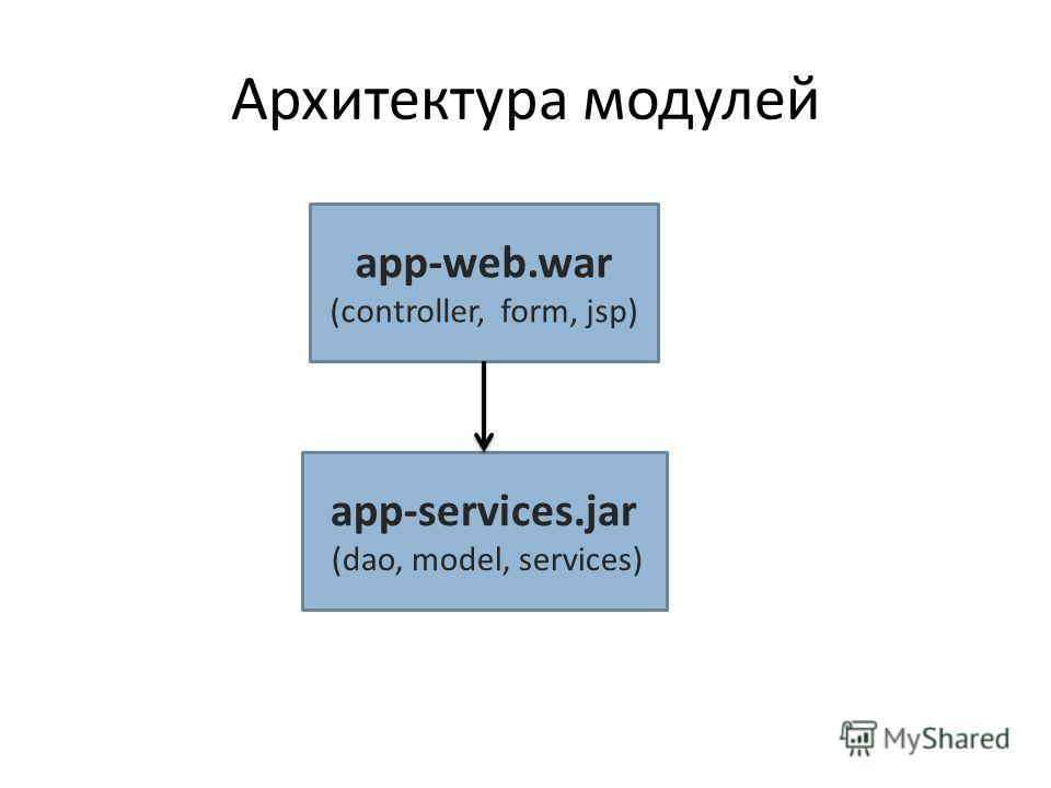 Архитектура модулей app-services.jar (dao, model, services) app-web.war (controller, form, jsp)