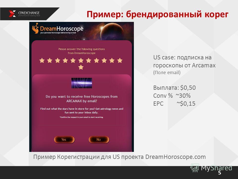 Пример: брендированный корег 5 Пример Корегистрации для US проекта DreamHoroscope.com US case: подписка на гороскопы от Arcamax (Поле email) Выплата: $0,50 Conv % ~30% EPC ~$0,15