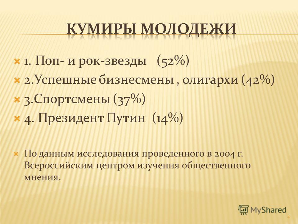 1. Поп- и рок-звезды (52%) 2.Успешные бизнесмены, олигархи (42%) 3.Спортсмены (37%) 4. Президент Путин (14%) По данным исследования проведенного в 2004 г. Всероссийским центром изучения общественного мнения. 4