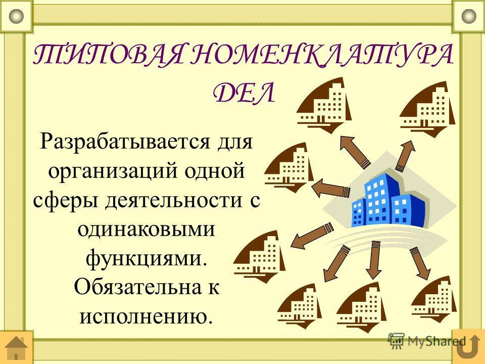 Презентация на тему НОМЕНКЛАТУРА ДЕЛ ДИСЦИПЛИНА ДОКУМЕНТОВЕДЕНИЕ  7 ТИПОВАЯ НОМЕНКЛАТУРА ДЕЛ Разрабатывается для организаций одной сферы деятельности с одинаковыми функциями Обязательна к исполнению