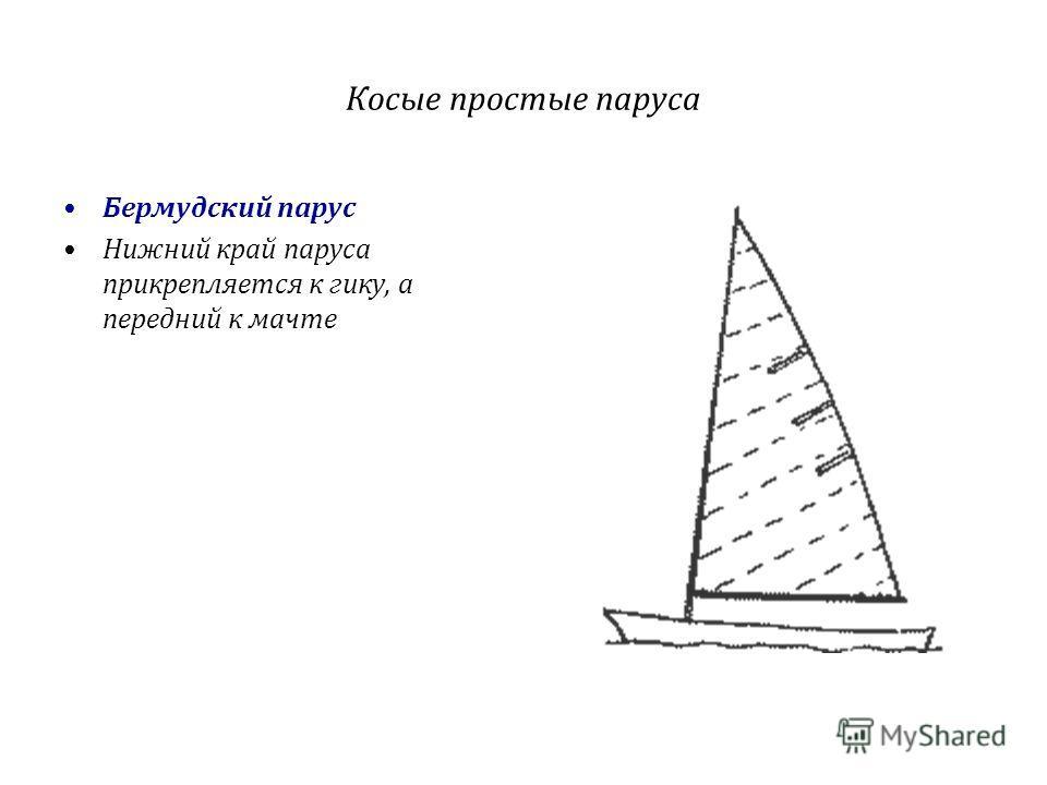 Косые простые паруса Бермудский парус Нижний край паруса прикрепляется к гику, а передний к мачте