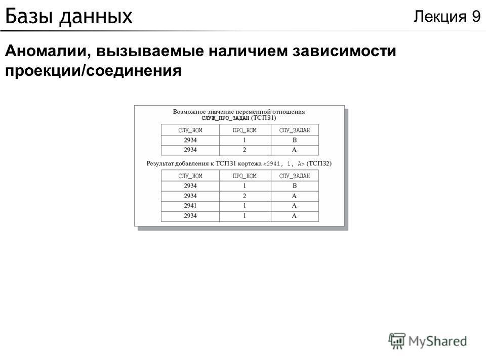 Базы данных Аномалии, вызываемые наличием зависимости проекции/соединения Лекция 9