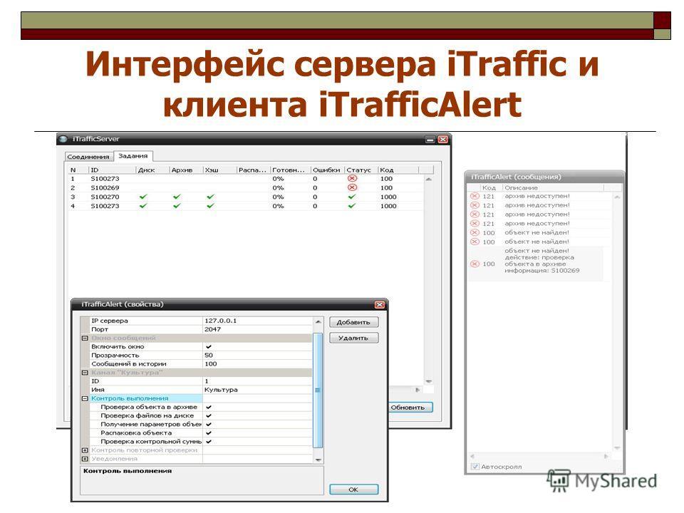 Интерфейс сервера iTraffic и клиента iTrafficAlert