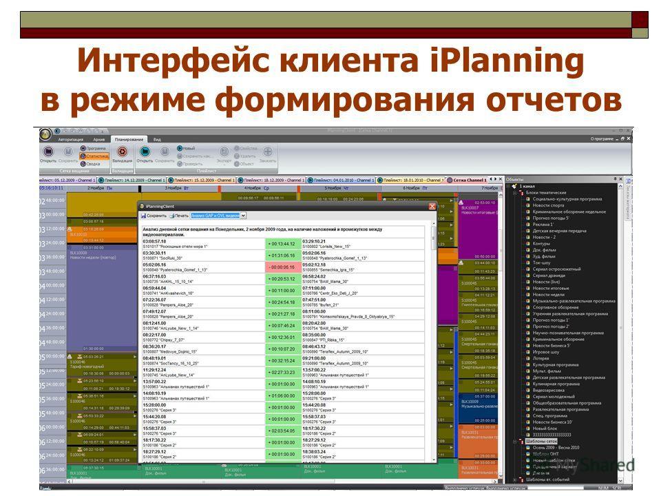 Интерфейс клиента iPlanning в режиме формирования отчетов
