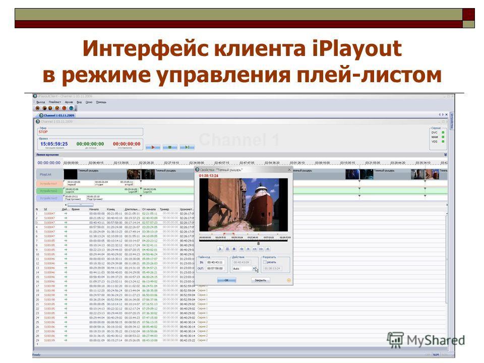 Интерфейс клиента iPlayout в режиме управления плей-листом
