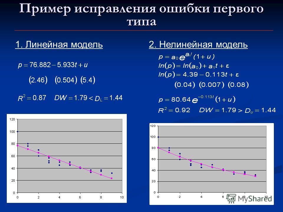 Пример исправления ошибки первого типа 1. Линейная модель2. Нелинейная модель