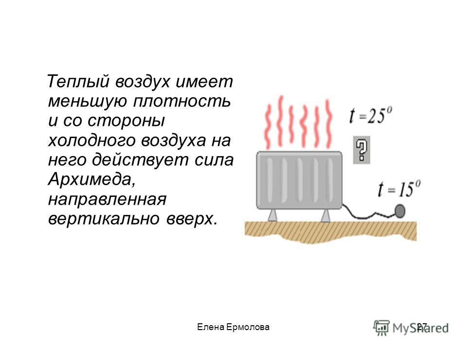 Теплый воздух имеет меньшую плотность и со стороны холодного воздуха на него действует сила Архимеда, направленная вертикально вверх. 27Елена Ермолова