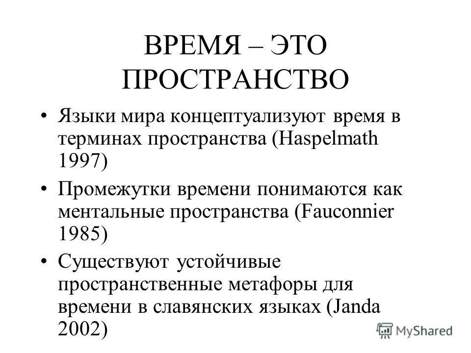 ВРЕМЯ – ЭТО ПРОСТРАНСТВО Языки мира концептуализуют время в терминах пространства (Haspelmath 1997) Промежутки времени понимаются как ментальные пространства (Fauconnier 1985) Существуют устойчивые пространственные метафоры для времени в славянских я