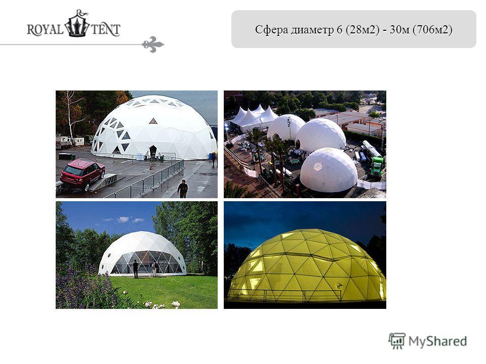 Сфера диаметр 6 (28м2) - 30м (706м2)