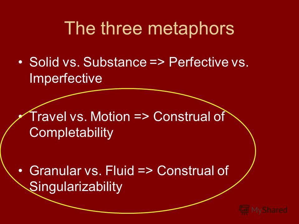 The three metaphors Solid vs. Substance => Perfective vs. Imperfective Travel vs. Motion => Construal of Completability Granular vs. Fluid => Construal of Singularizability