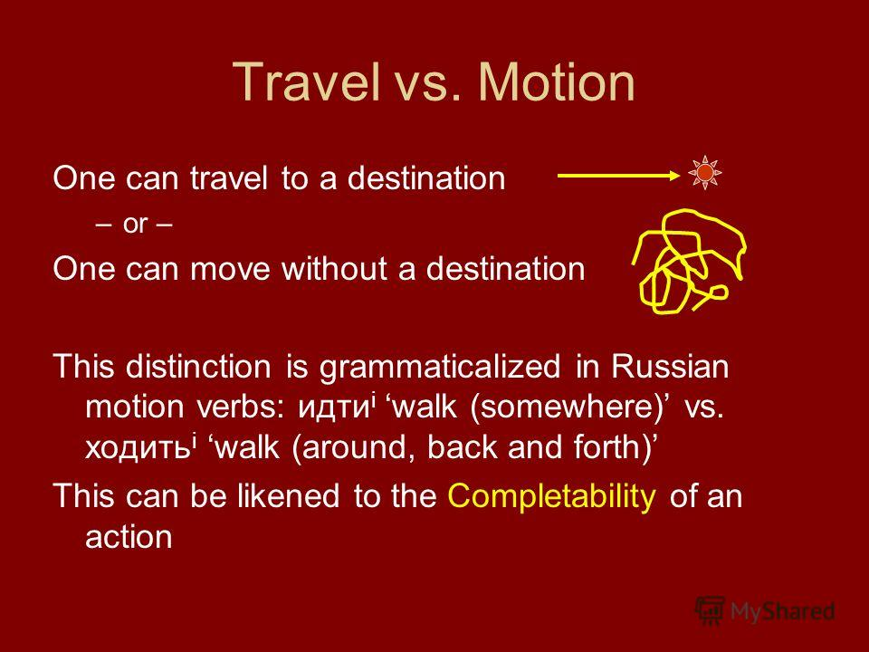 Travel vs. Motion One can travel to a destination –or – One can move without a destination This distinction is grammaticalized in Russian motion verbs: идти i walk (somewhere) vs. ходить i walk (around, back and forth) This can be likened to the Comp