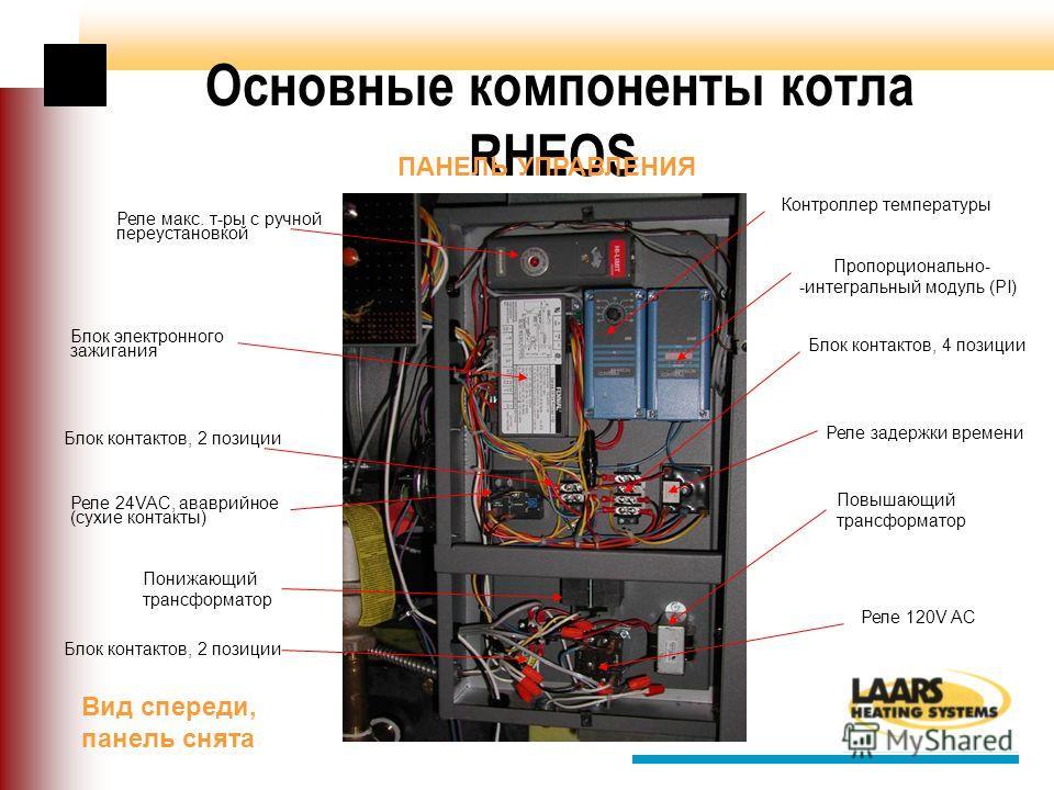 Основные компоненты котла RHEOS Вид спереди, панель снята ПАНЕЛЬ УПРАВЛЕНИЯ Реле макс. т-ры с ручной переустановкой Контроллер температуры Пропорционально- -интегральный модуль (PI) Блок контактов, 4 позиции Реле задержки времени Повышающий трансформ