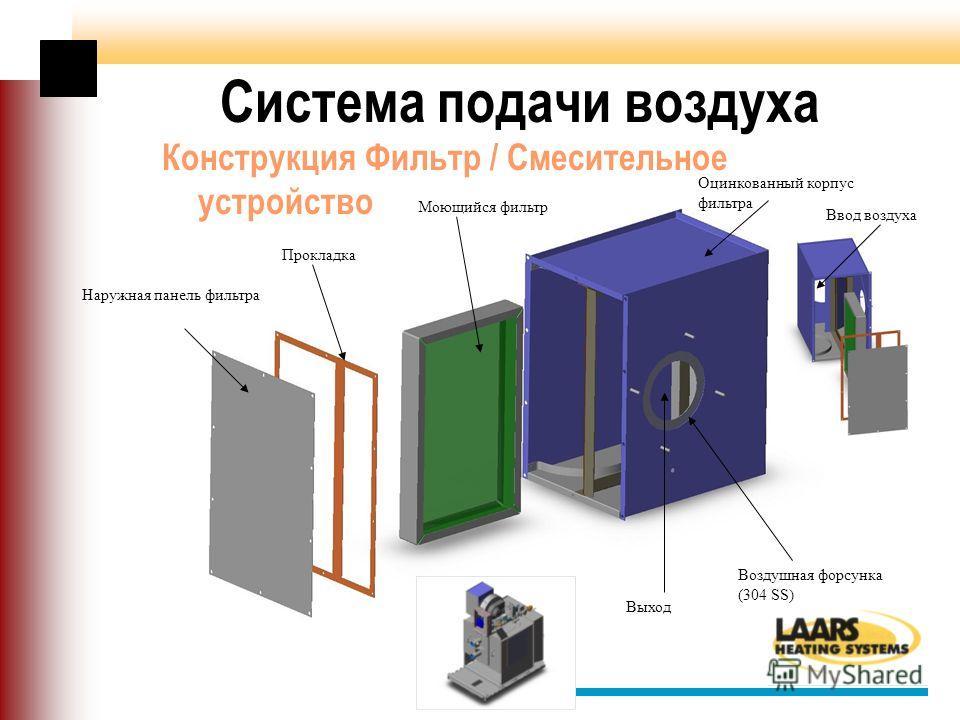 Система подачи воздуха Конструкция Фильтр / Смесительное устройство Прокладка Моющийся фильтр Воздушная форсунка (304 SS) Оцинкованный корпус фильтра Наружная панель фильтра Ввод воздуха Выход