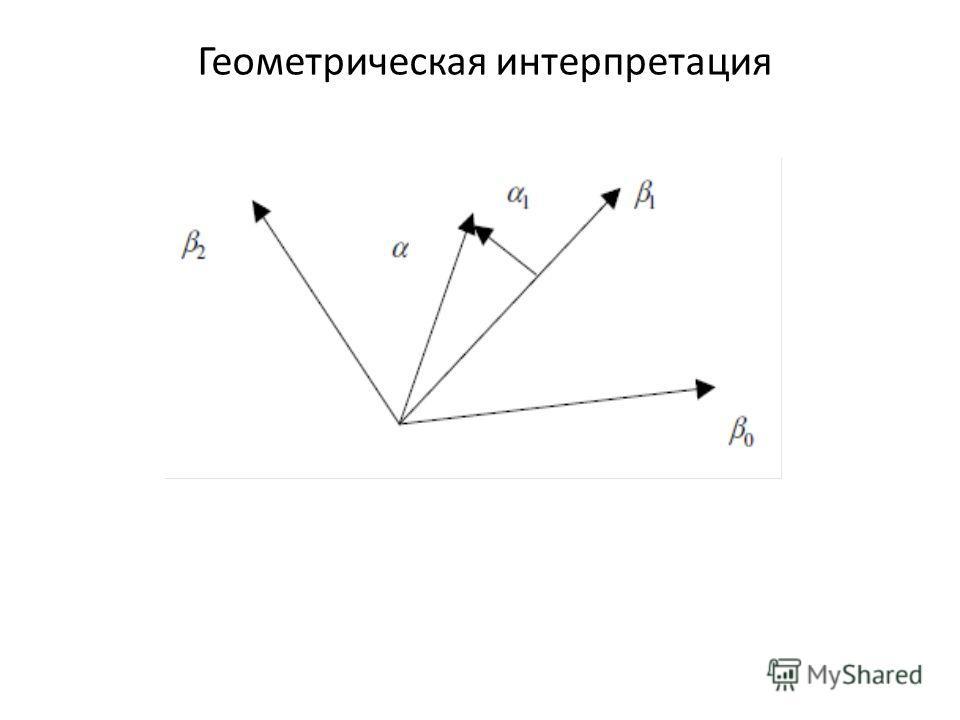 Геометрическая интерпретация