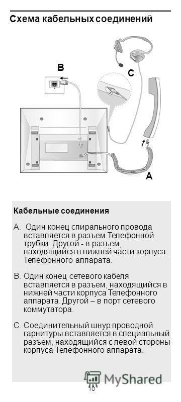 10 Схема кабельных соединений Кабельные соединения A. Один конец спирального провода вставляется в разъем Телефонной трубки. Другой - в разъем, находящийся в нижней части корпуса Телефонного аппарата. B. Один конец сетевого кабеля вставляется в разъе