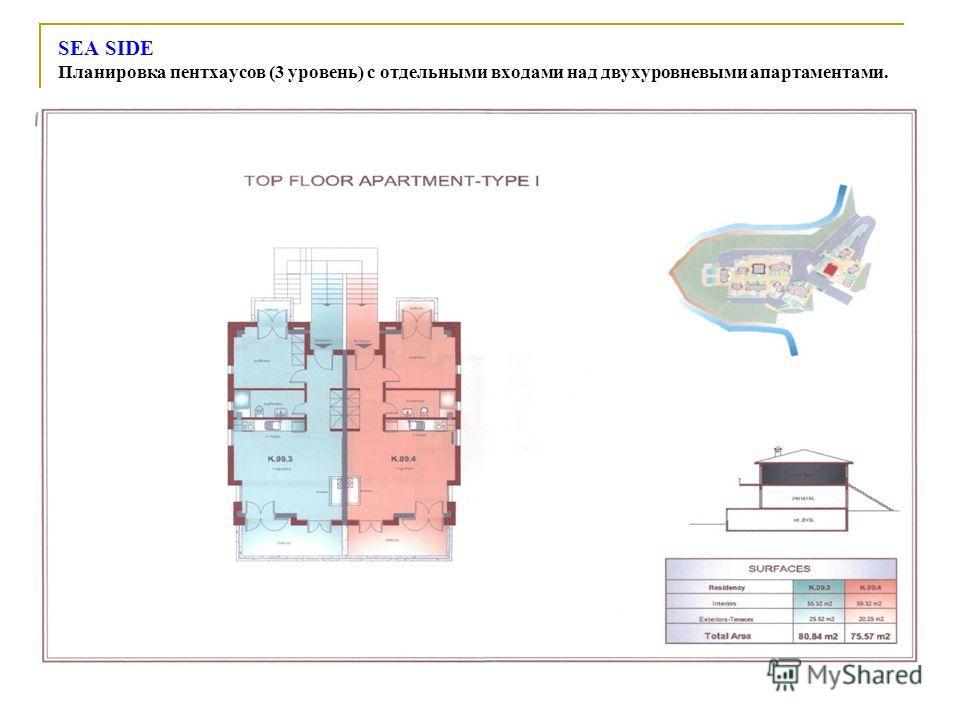 SEA SIDE Планировка пентхаусов (3 уровень) с отдельными входами над двухуровневыми апартаментами.