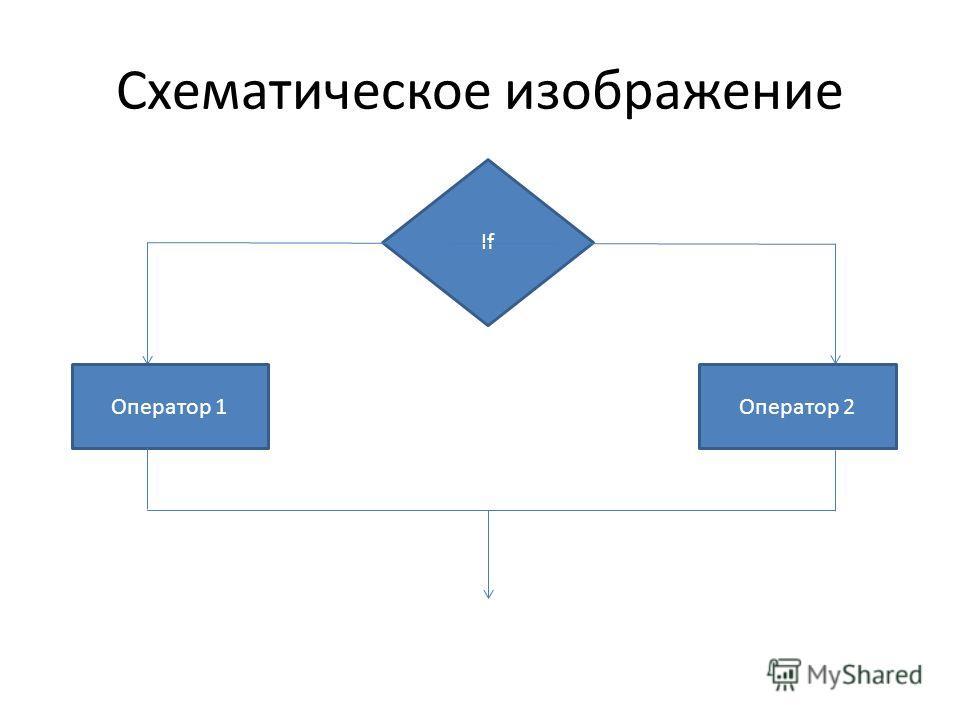 Схематическое изображение If Оператор 1Оператор 2