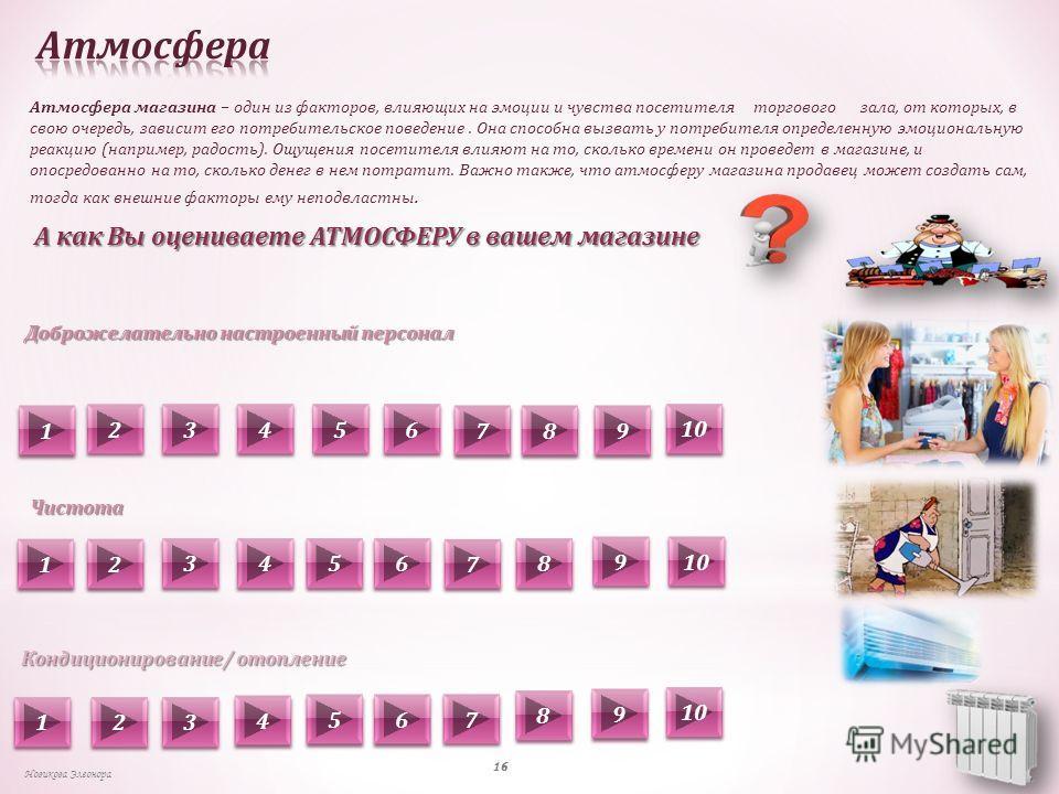Новикова Элеонора 15