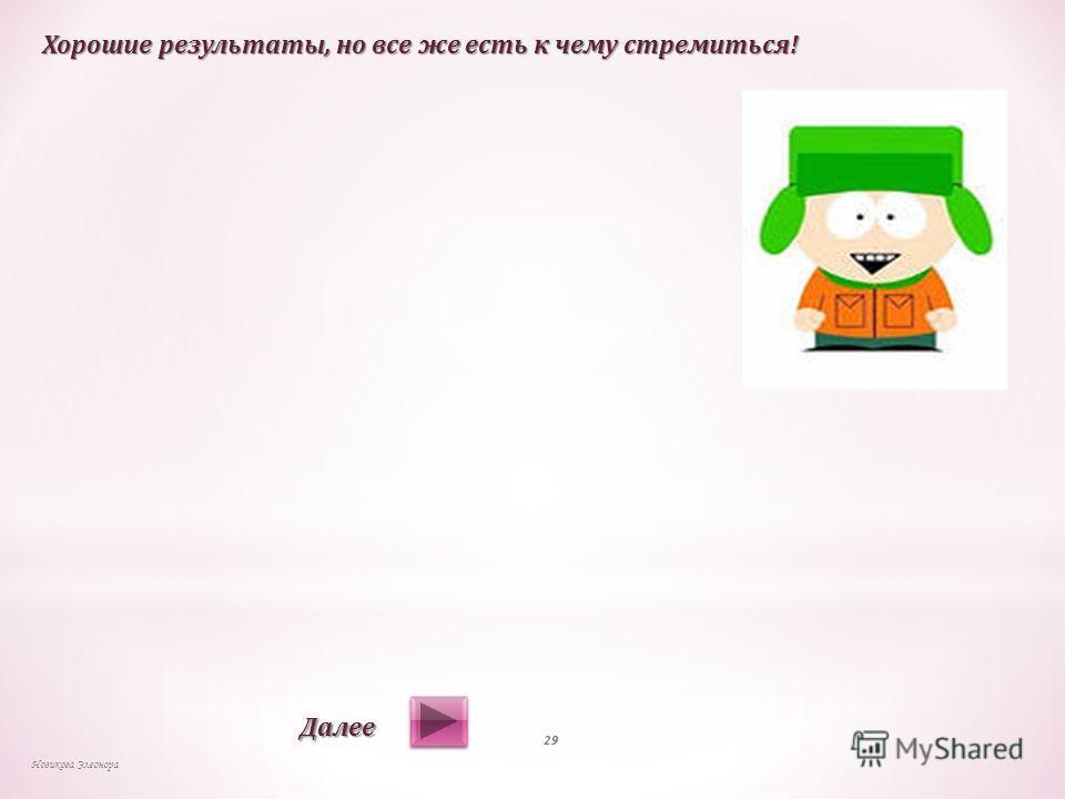Новикова Элеонора 28 Далее