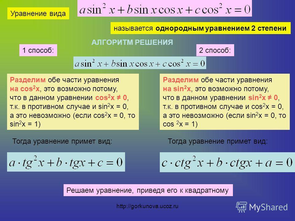 http://gorkunova.ucoz.ru Уравнение вида называется однородным уравнением 2 степени АЛГОРИТМ РЕШЕНИЯ 1 способ: Разделим обе части уравнения на cos 2 x, это возможно потому, что в данном уравнении cos 2 x 0, т.к. в противном случае и sin 2 x = 0, а это