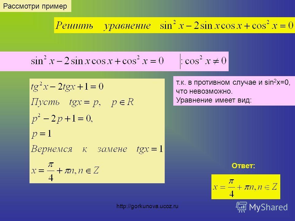 http://gorkunova.ucoz.ru Рассмотри пример т.к. в противном случае и sin 2 x=0, что невозможно. Уравнение имеет вид: Ответ: