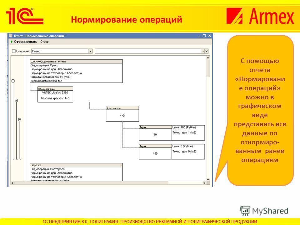 С помощью отчета «Нормировани е операций» можно в графическом виде представить все данные по отнормиро- ванным ранее операциям Нормирование операций