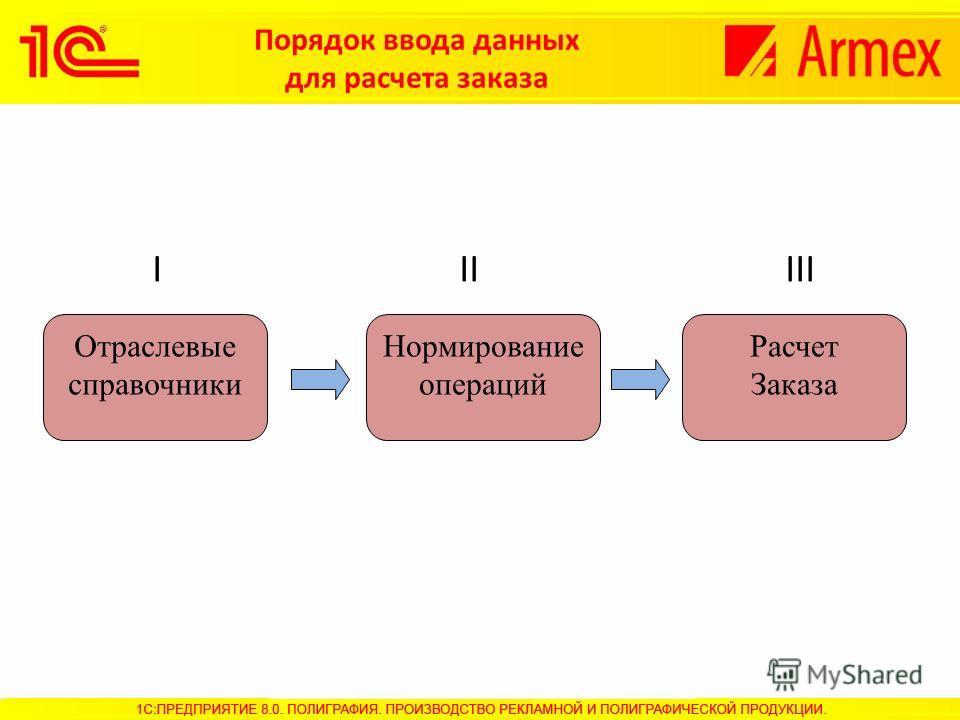 I II III Отраслевые справочники Нормирование операций Расчет Заказа Порядок ввода данных для расчета заказа